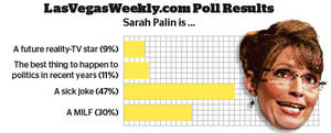 Click to see the results of the LasVegasWeekly.com Sarah Palin poll!